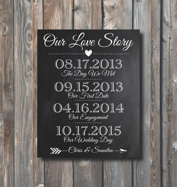 Engagement Party Decor Love Story Sign